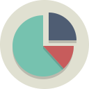 Estatísticas de Acesso
